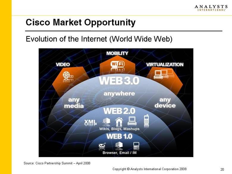 evolución de internet