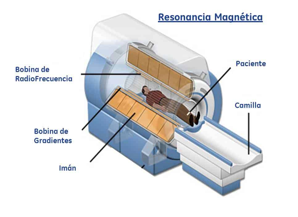 resonancia magnetica nuclear